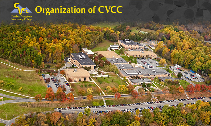 Organization of CVCC